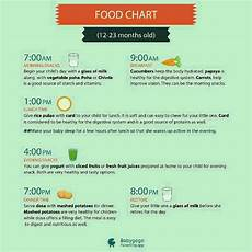 Baby Food Chart For One Year Old One Year Old Baby S Food Chart