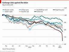 Global Currency Chart Daily Chart The Plunging Currency Club The Economist