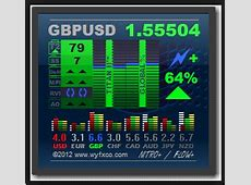Currencystrengthmeter. Net   Forex Holy Grail Bot   Where