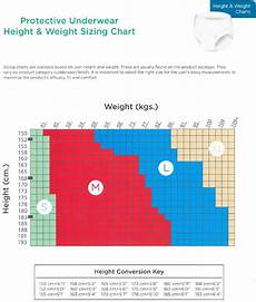 Prevail Size Chart Prevail Super Plus Extra Absorbency Incontinence
