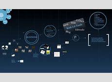 Prezi Replacing PowerPoint?   Centric Digital