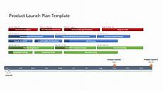 Launch Plan Product Planning