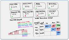 Saas Metrics Metrics And Benchmark For Saas Companies Xupler