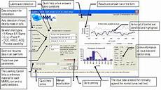 Statistical Process Control Charts Excel Add In Total Quality Management Control Charts Excel Add In Software