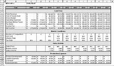 Discount Cash Flow Model Discounted Cash Flow Modeling Vose Software
