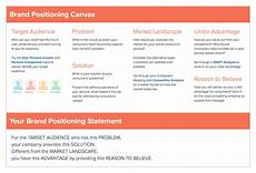 Branding Strategy Template How To Create A Brand Positioning Canvas In 2020 Xtensio