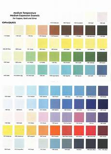 Silver Testing Solution Color Chart Color Chart Thompson Enamel