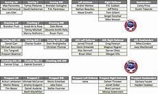 Printable Depth Charts Nfl Depth Charts 2012 Printable