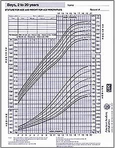 Baby Growth Chart Boy Calculator Growth Chart Boys 2 20 Years Aap