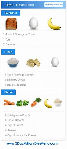 Indian Army Diet Chart Pdf Military Diet Day 2 Meal Plan Breakfast Lunch And Dinner