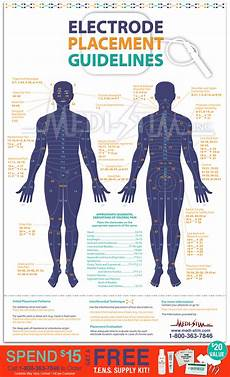 Electrode Placement For Electrical Stimulation Chart Electrode Placement Guidelines Tens Electrode Chart