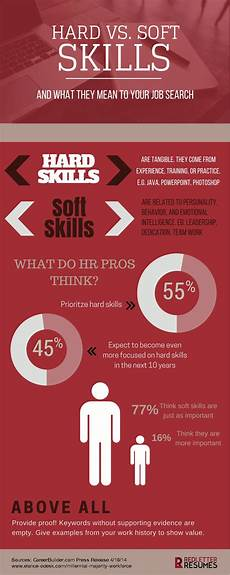 10 Soft Skills Hard Skills Vs Soft Skills What They Mean To Your Job