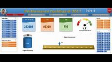 Employee Dashboard Template Performance Dashboard In Excel Part 4 Youtube