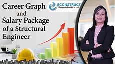 Structural Designer Salary Career Graph And Salary Package Of A Structural Engineer