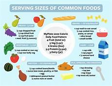 Catering Portions Chart Serving Size Guide Caldining Serving Size Guide