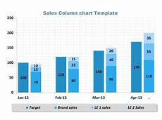 Column Chart Excel Sales Column Chart Excel Template Xls Microsoft Office