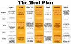 mind diet meal plan alztex org