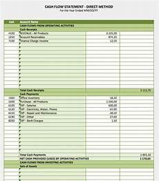 Indirect Cash Flow Statement Template Cash Flow Statement 187 Exceltemplate Net