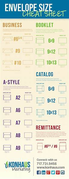 Letter Envelopes Size How Do You Size Up A Complete Guide To Envelope Sizes