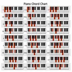Jazz Chord Chart For Piano Free Jazz Piano Exercises Pdf Tekhelper