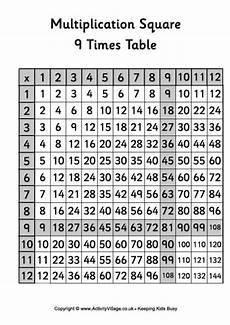 Multiplication Table 9 9 Times Table Multiplication Square