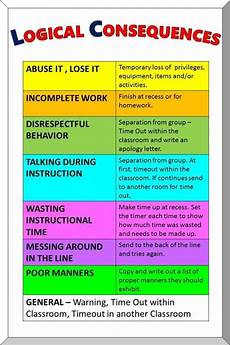 Consequences For Bad Behavior Chart Logical Consequences Chart Blog Post Video With