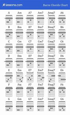 Guitar Bar Chords Chart Free I Have Confidence Chords