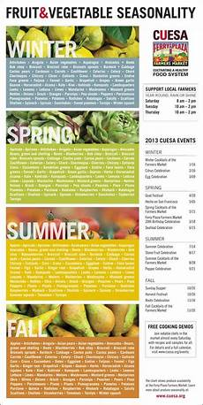 Vegetable Season Chart Uk Download A Printable Fruit And Vegetable Seasonality Chart