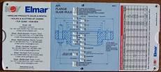 Api Flange Chart Slide Charts