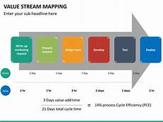 Time Mapping Template Value Stream Mapping Powerpoint Template Sketchbubble