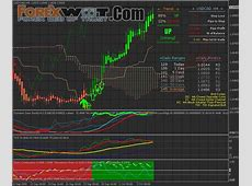 The Ultimate Forex Dynamic System and Indicators     Forex