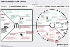 Value Proposition Examples Value Proposition Canvas Blah Blah Blogger Medium