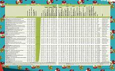 Cat Food Comparison Chart Cat Food Analysed Perfectpets Com Au