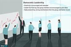 What Is The Meaning Of Democratic Leadership