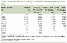 Child Tax Credit Calculator Chart How Tax Credit Cuts Will Affect You Budget 2010 This