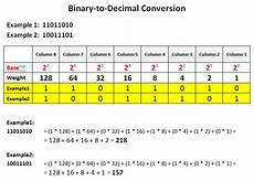 4 Digit Binary Chart Computer Science Study Guide Computer Science 005 With