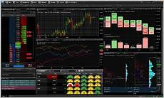 Best Technical Charting Software 6 Best Stock Charting Software Free Download For Windows