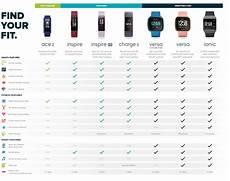 Fitbit Comparison Chart Uk Fitbit Ireland