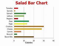 Interesting Bar Charts 8 Facts About Bar Charts Fact File