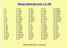 Roman Number 1 To 50 Chart Maths4all Roman Numerals 1 To 100