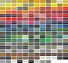 Buy Ral Color Chart Ral Color Chart Pdf Ral Color Chart Ral Colours Ral