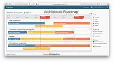 Program Roadmap Template 3 Example Technology Roadmaps Productplan