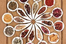 Ancient Chinese Medicines Traditional Chinese Medicine Tcm Dawdy Naturopathic Clinic