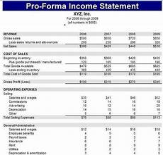 Pro Forma Profit And Loss Template Why Do You Actually Need A Pro Forma Income Statement