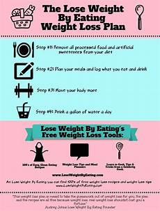how to lose weight by the clean diet plan