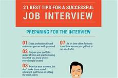 Best Way To Look For A Job 17 Top Work Interview Tips For Job Seekers Balanced