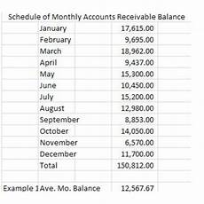 Example Of Accounts Receivable Understanding Accounts Receivable Turnovers The Activity