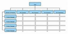 Org Chart Titles 3 Types Of Organizational Charts Lucidchart Blog