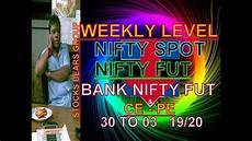 Nifty Option Premium Chart Nifty Bank Nifty Amp Option Weekly 30 To 03 January 2019