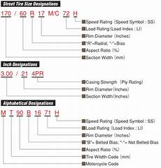 Motorcycle Tire Size Chart Mc Tire Designations Products Motorcycle Tires
